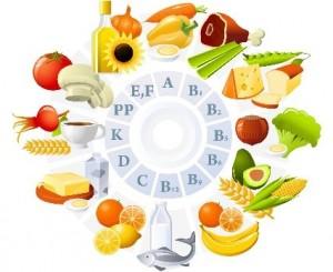 Витамини и минерали – добри и лоши комбинации